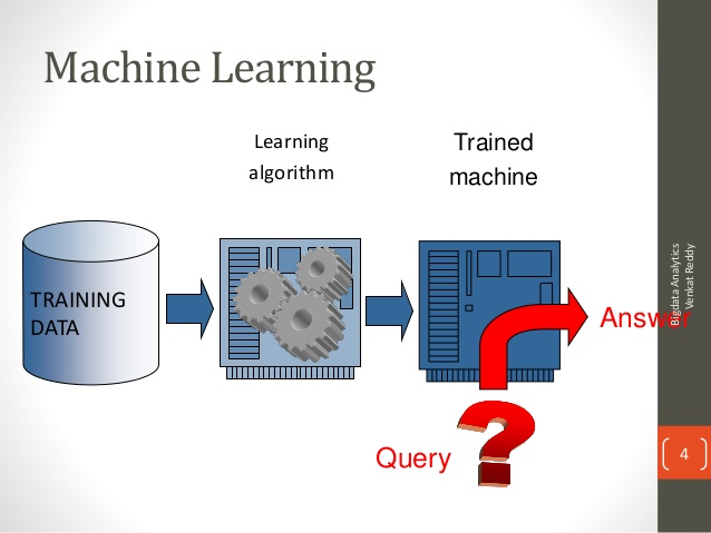 machine-learning-for-dummies-4-638